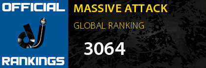 MASSIVE ATTACK GLOBAL RANKING