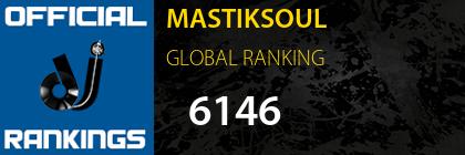 MASTIKSOUL GLOBAL RANKING