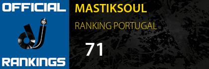 MASTIKSOUL RANKING PORTUGAL
