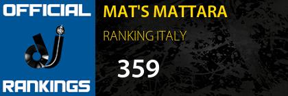 MAT'S MATTARA RANKING ITALY