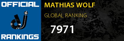 MATHIAS WOLF GLOBAL RANKING