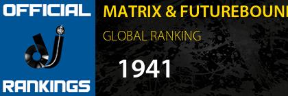 MATRIX & FUTUREBOUND GLOBAL RANKING