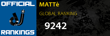 MATTè GLOBAL RANKING