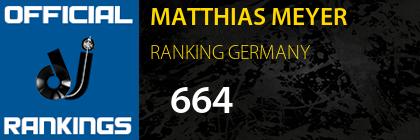 MATTHIAS MEYER RANKING GERMANY