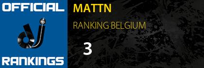 MATTN RANKING BELGIUM