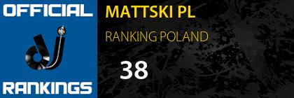 MATTSKI PL RANKING POLAND