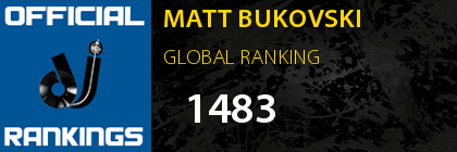 MATT BUKOVSKI GLOBAL RANKING