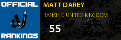 MATT DAREY RANKING UNITED KINGDOM