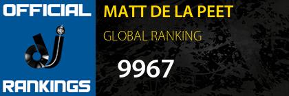 MATT DE LA PEET GLOBAL RANKING