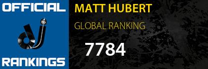 MATT HUBERT GLOBAL RANKING
