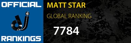 MATT STAR GLOBAL RANKING