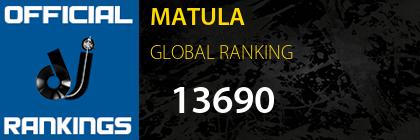 MATULA GLOBAL RANKING
