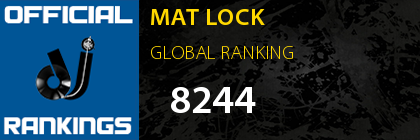 MAT LOCK GLOBAL RANKING