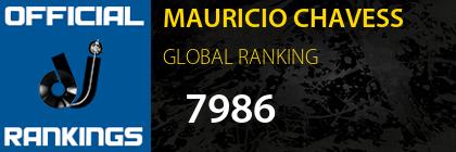 MAURICIO CHAVESS GLOBAL RANKING
