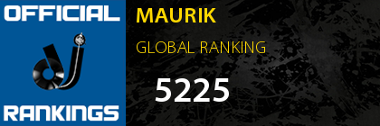 MAURIK GLOBAL RANKING