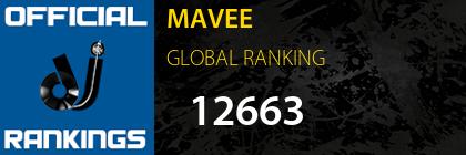 MAVEE GLOBAL RANKING
