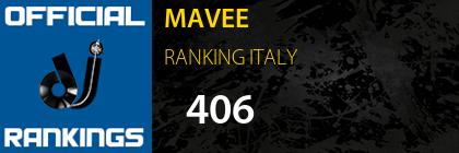 MAVEE RANKING ITALY