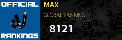 MAX GLOBAL RANKING