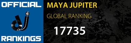 MAYA JUPITER GLOBAL RANKING