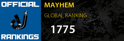 MAYHEM GLOBAL RANKING