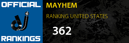 MAYHEM RANKING UNITED STATES