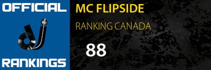 MC FLIPSIDE RANKING CANADA