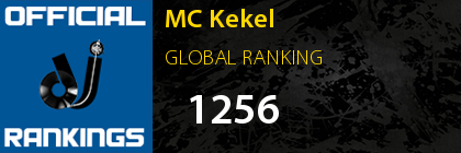 MC Kekel GLOBAL RANKING