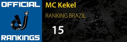 MC Kekel RANKING BRAZIL