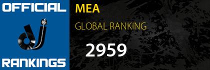 MEA GLOBAL RANKING