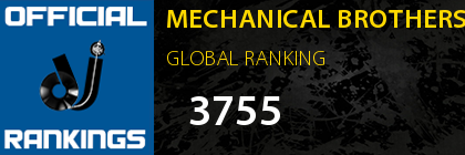 MECHANICAL BROTHERS GLOBAL RANKING