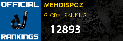 MEHDISPOZ GLOBAL RANKING