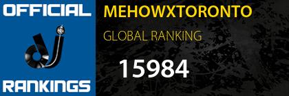 MEHOWXTORONTO GLOBAL RANKING