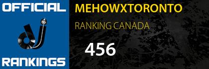 MEHOWXTORONTO RANKING CANADA