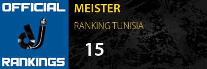MEISTER RANKING TUNISIA