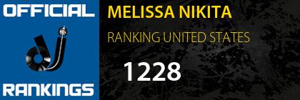 MELISSA NIKITA RANKING UNITED STATES