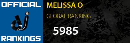 MELISSA O GLOBAL RANKING