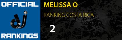 MELISSA O RANKING COSTA RICA