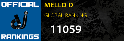 MELLO D GLOBAL RANKING