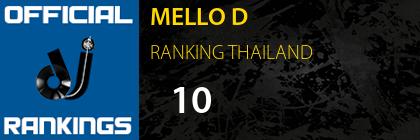 MELLO D RANKING THAILAND