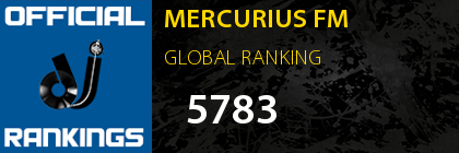 MERCURIUS FM GLOBAL RANKING