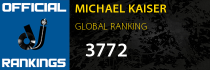 MICHAEL KAISER GLOBAL RANKING