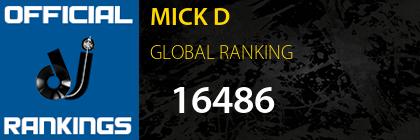 MICK D GLOBAL RANKING