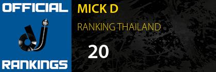 MICK D RANKING THAILAND