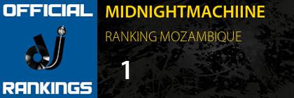 MIDNIGHTMACHIINE RANKING MOZAMBIQUE