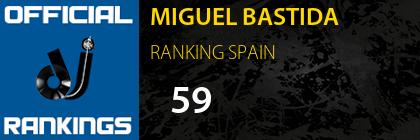 MIGUEL BASTIDA RANKING SPAIN