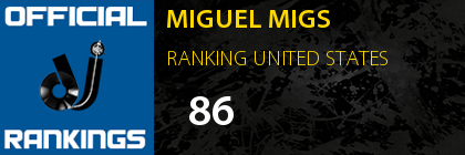 MIGUEL MIGS RANKING UNITED STATES