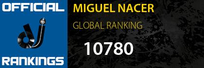 MIGUEL NACER GLOBAL RANKING