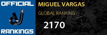 MIGUEL VARGAS GLOBAL RANKING