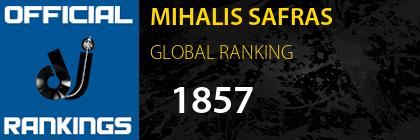 MIHALIS SAFRAS GLOBAL RANKING