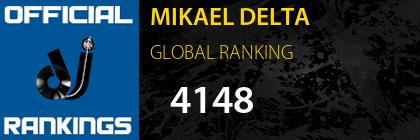 MIKAEL DELTA GLOBAL RANKING